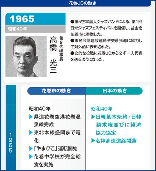 花巻JC1965年理事長