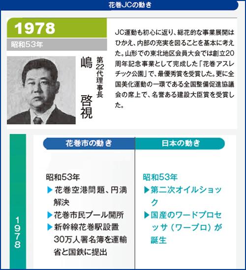 花巻JC1978年理事長