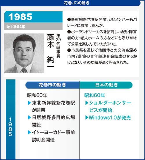 花巻JC1985年理事長