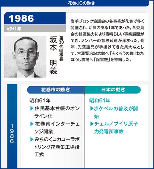 花巻JC1986年理事長