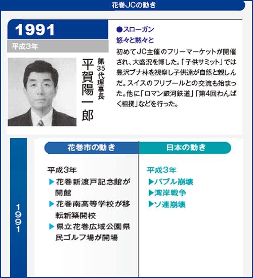 花巻JC1991年理事長