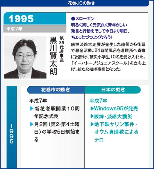 花巻JC1995年理事長