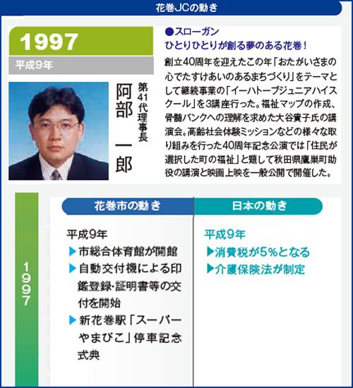 花巻JC1997年理事長