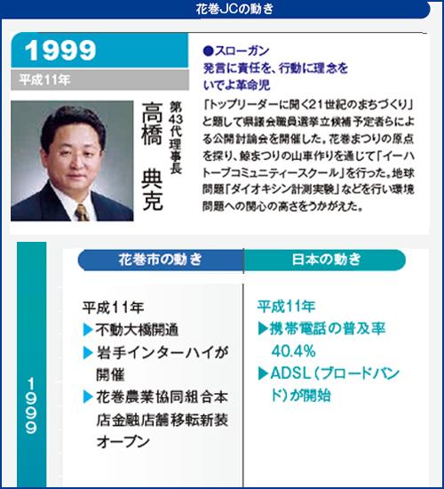 花巻JC1999年理事長