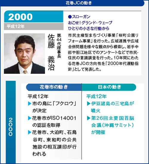 花巻JC2000年理事長