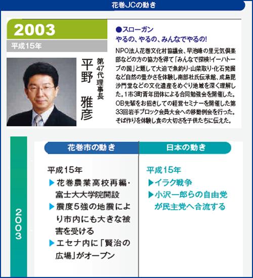 花巻JC2003年理事長