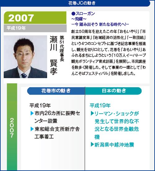 花巻JC2007年理事長