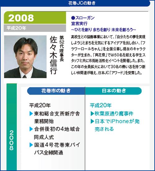 花巻JC2008年理事長
