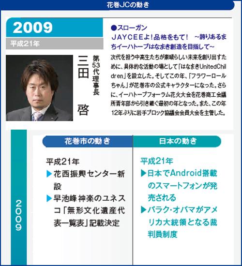 花巻JC2009年理事長